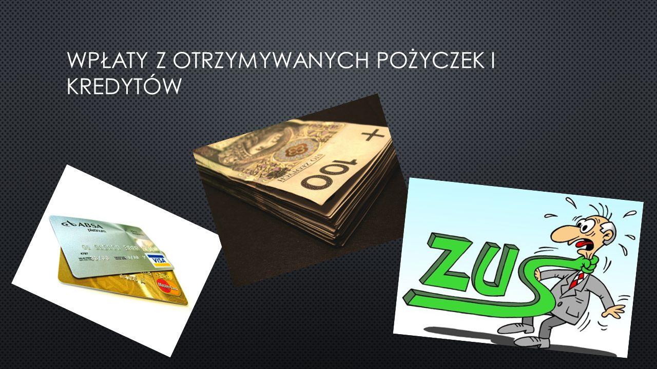 Wpłaty z otrzymywanych pożyczek i kredytów