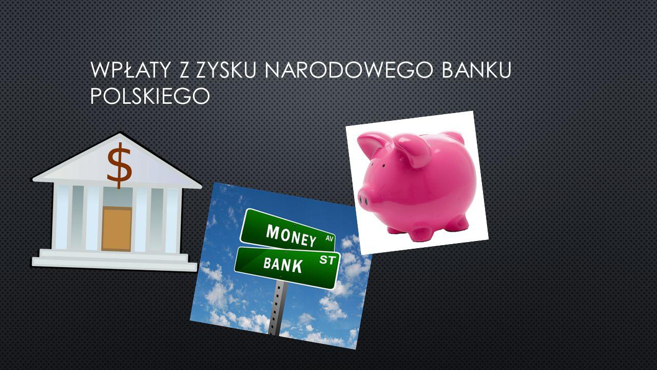 wpłaty z zysku narodowego banku polskiego