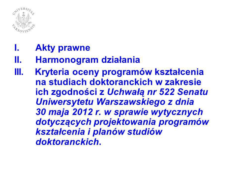 Akty prawne Harmonogram działania.