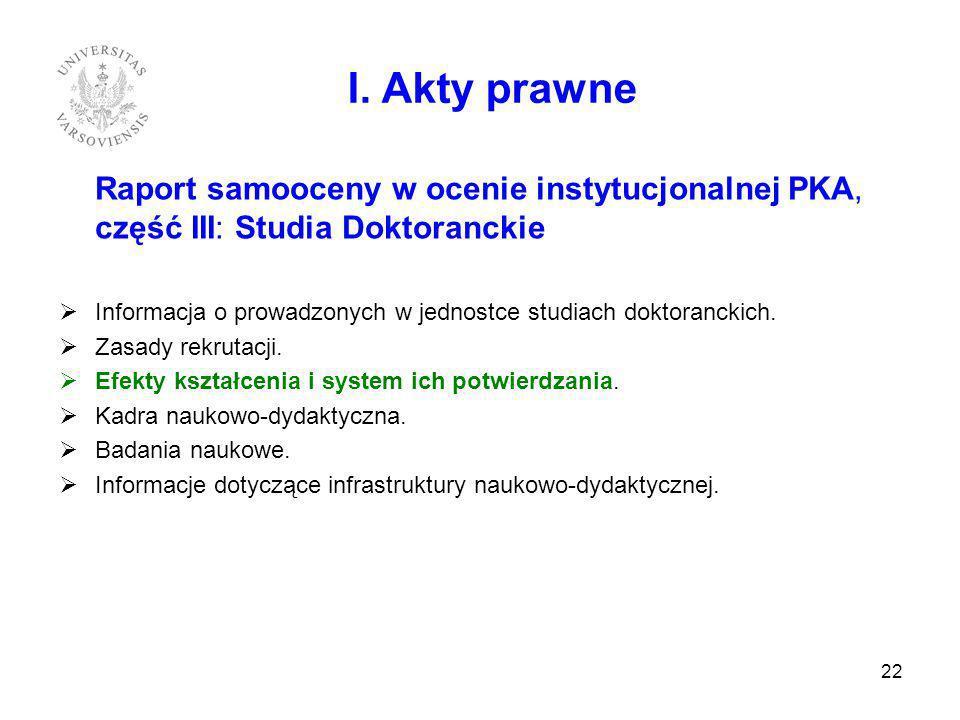 I. Akty prawne Raport samooceny w ocenie instytucjonalnej PKA, część III: Studia Doktoranckie.