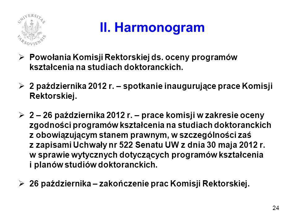II. Harmonogram Powołania Komisji Rektorskiej ds. oceny programów kształcenia na studiach doktoranckich.