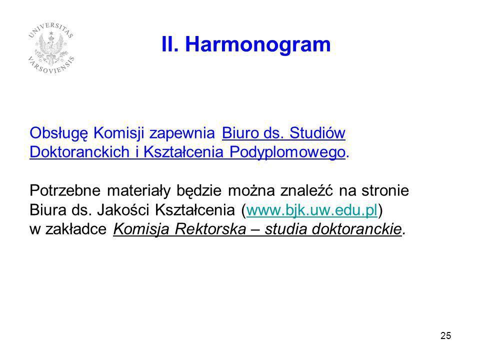 II. Harmonogram Obsługę Komisji zapewnia Biuro ds. Studiów
