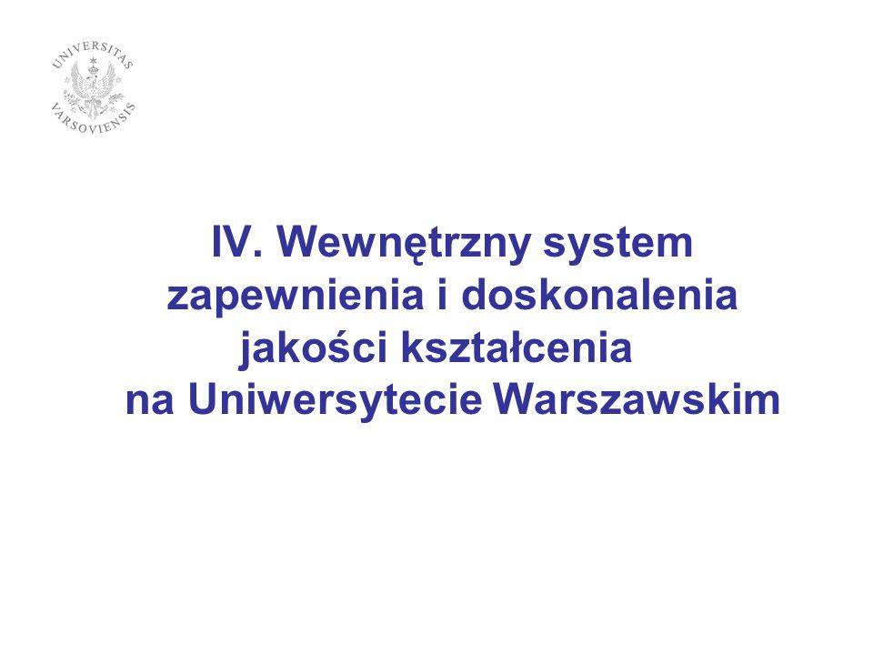 jakości kształcenia na Uniwersytecie Warszawskim