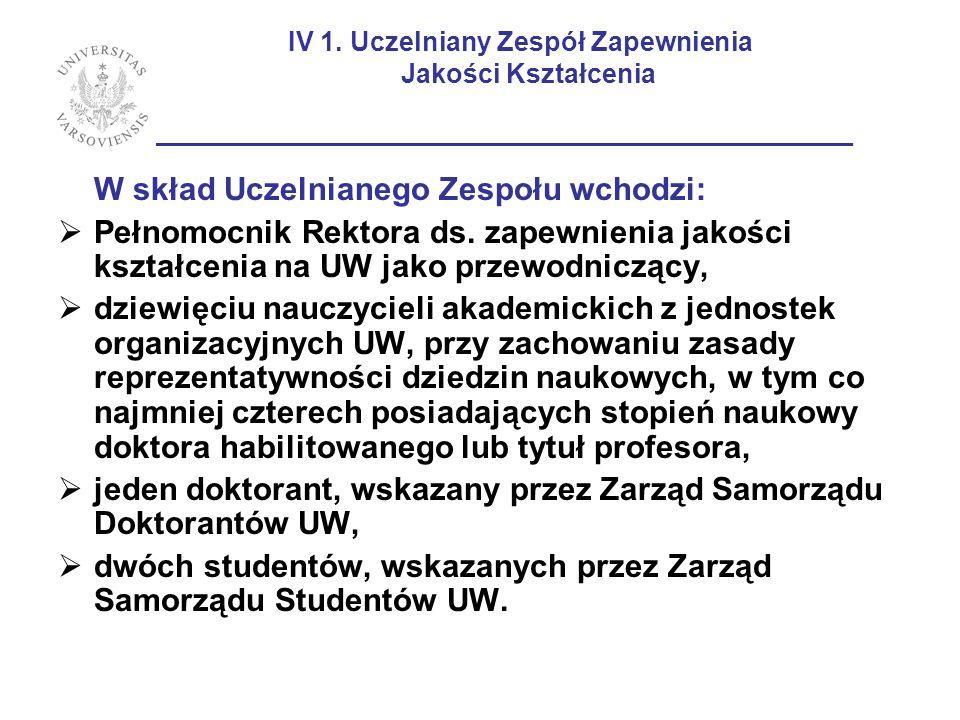 W skład Uczelnianego Zespołu wchodzi: