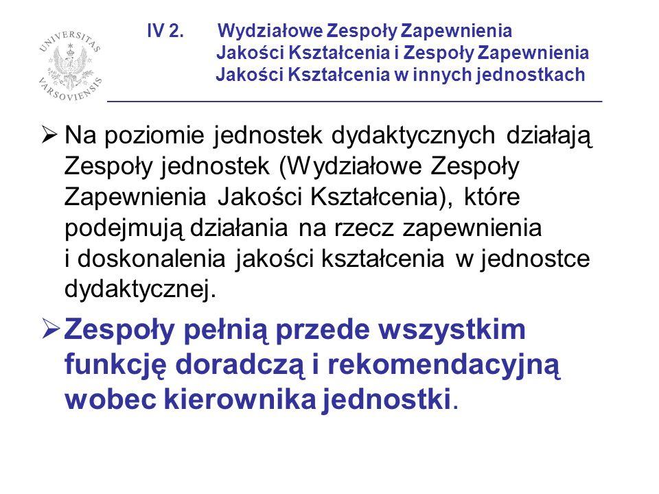 IV 2. Wydziałowe Zespoły Zapewnienia