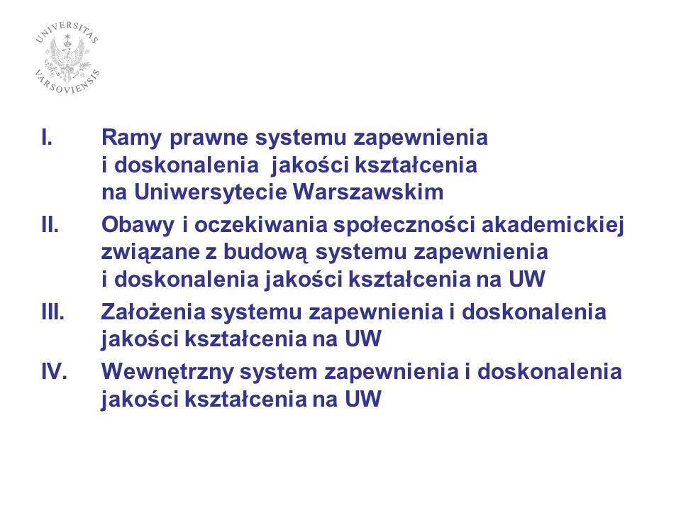 Ramy prawne systemu zapewnienia i doskonalenia jakości kształcenia na Uniwersytecie Warszawskim