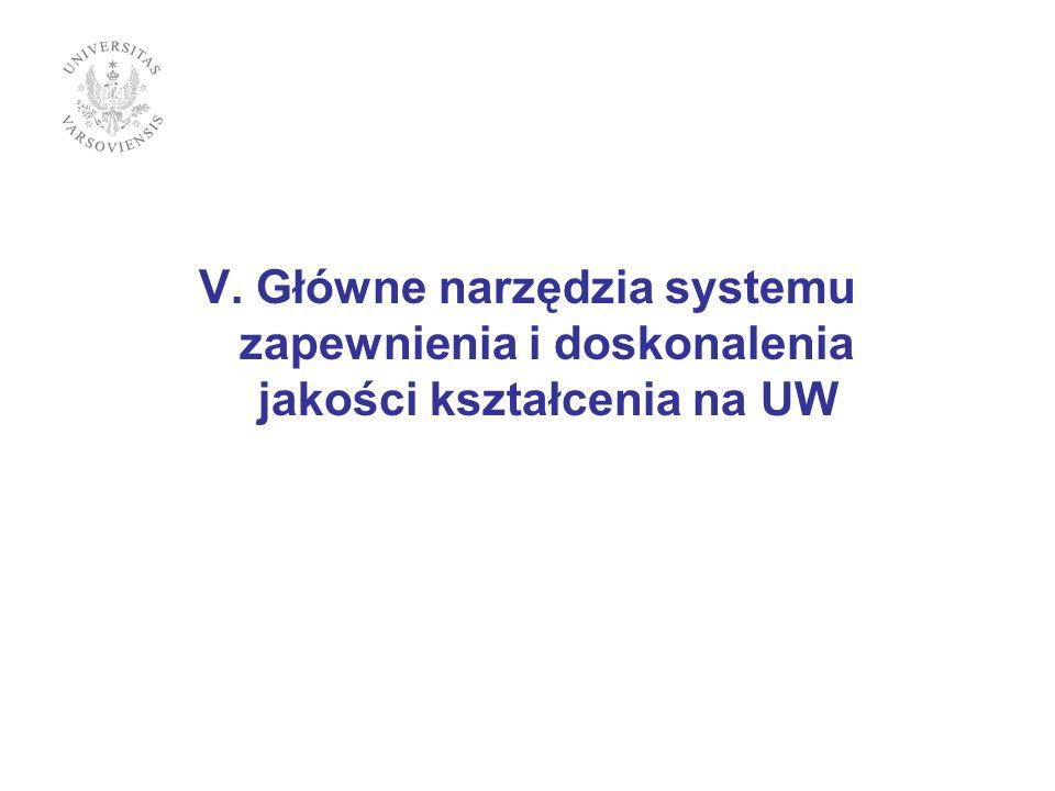 V. Główne narzędzia systemu zapewnienia i doskonalenia jakości kształcenia na UW