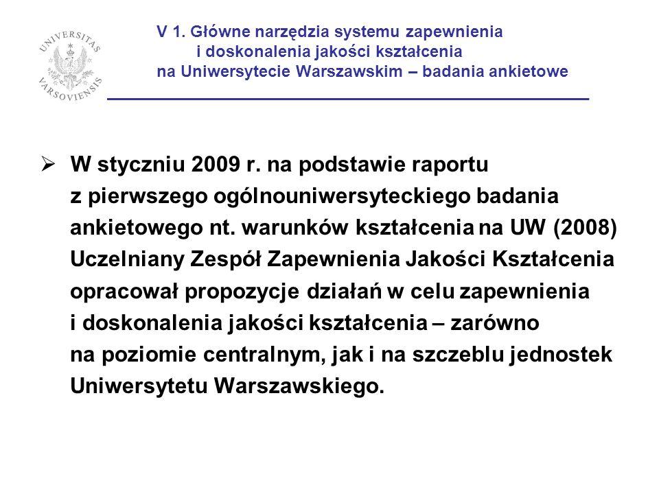 W styczniu 2009 r. na podstawie raportu