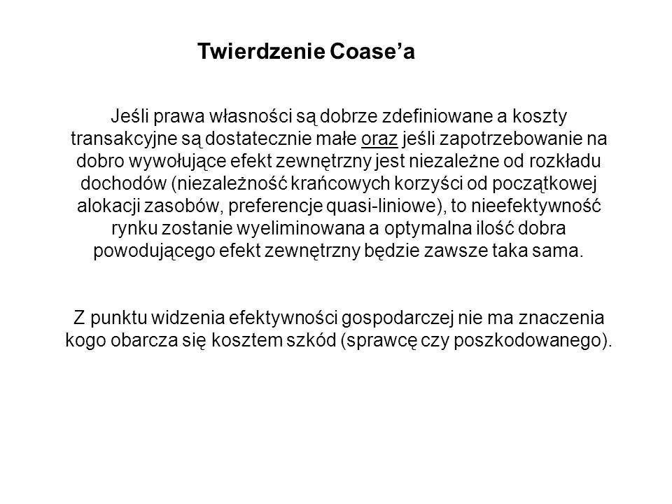 Twierdzenie Coase'a