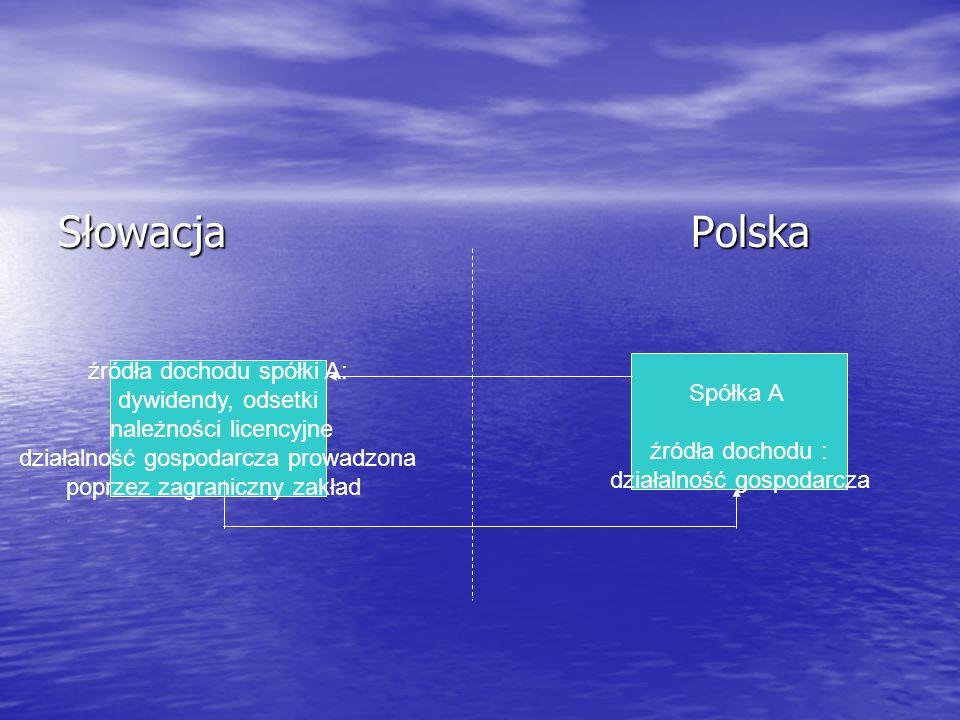 Słowacja Polska źródła dochodu spółki A: Spółka A dywidendy, odsetki