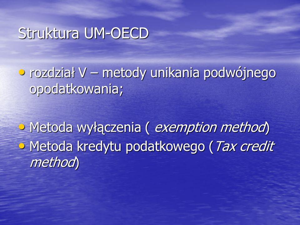 Struktura UM-OECD rozdział V – metody unikania podwójnego opodatkowania; Metoda wyłączenia ( exemption method)