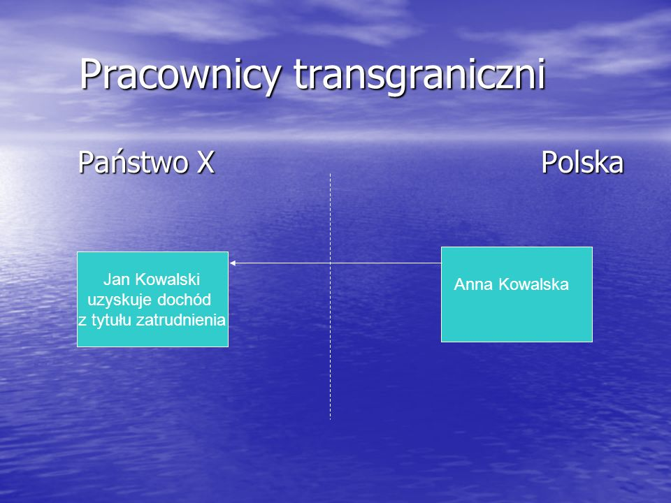 Pracownicy transgraniczni