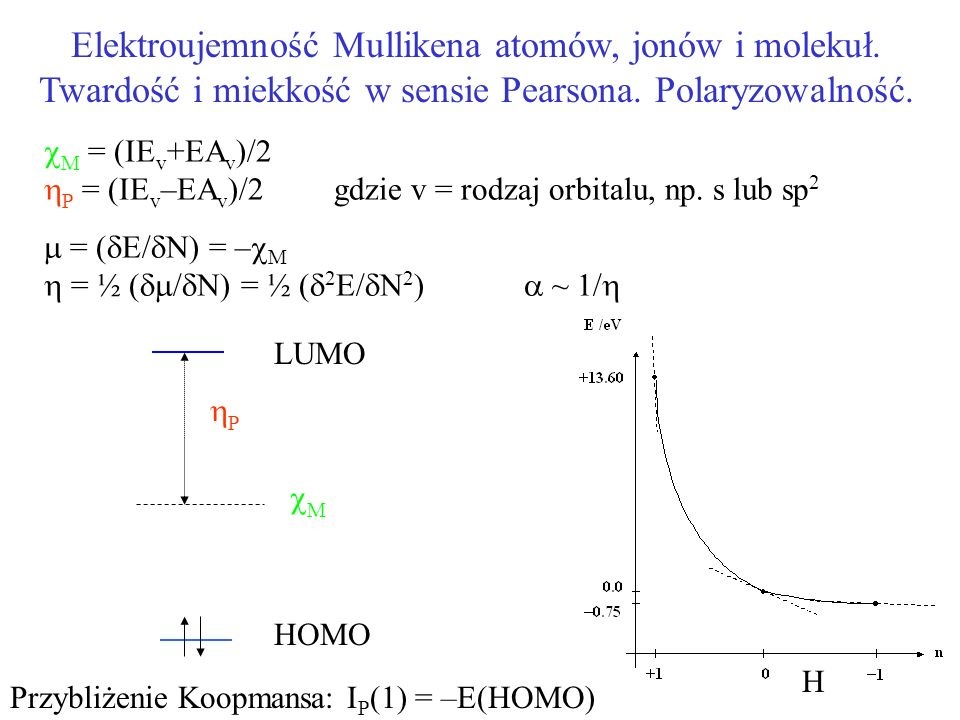 Elektroujemność Mullikena atomów, jonów i molekuł
