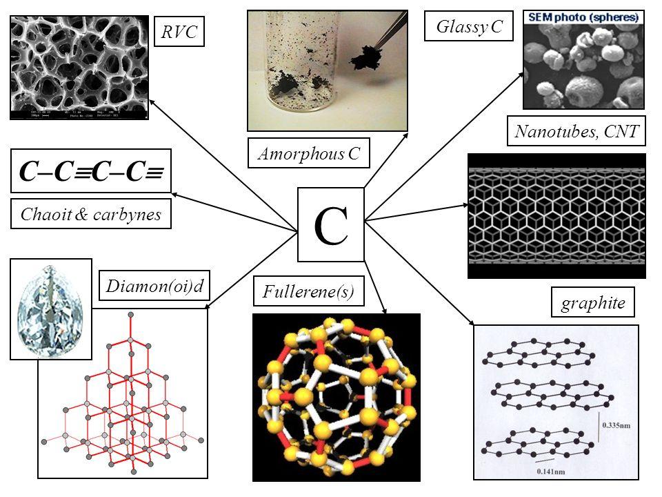 C C–CC–C Glassy C RVC Nanotubes, CNT Amorphous C Chaoit & carbynes