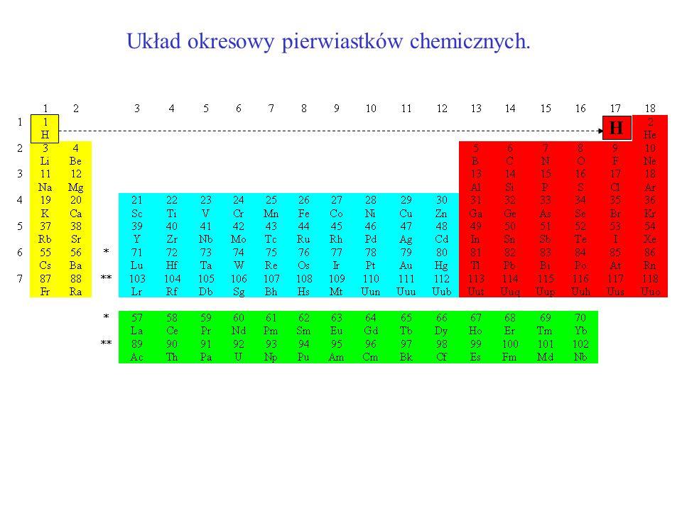 Układ okresowy pierwiastków chemicznych.