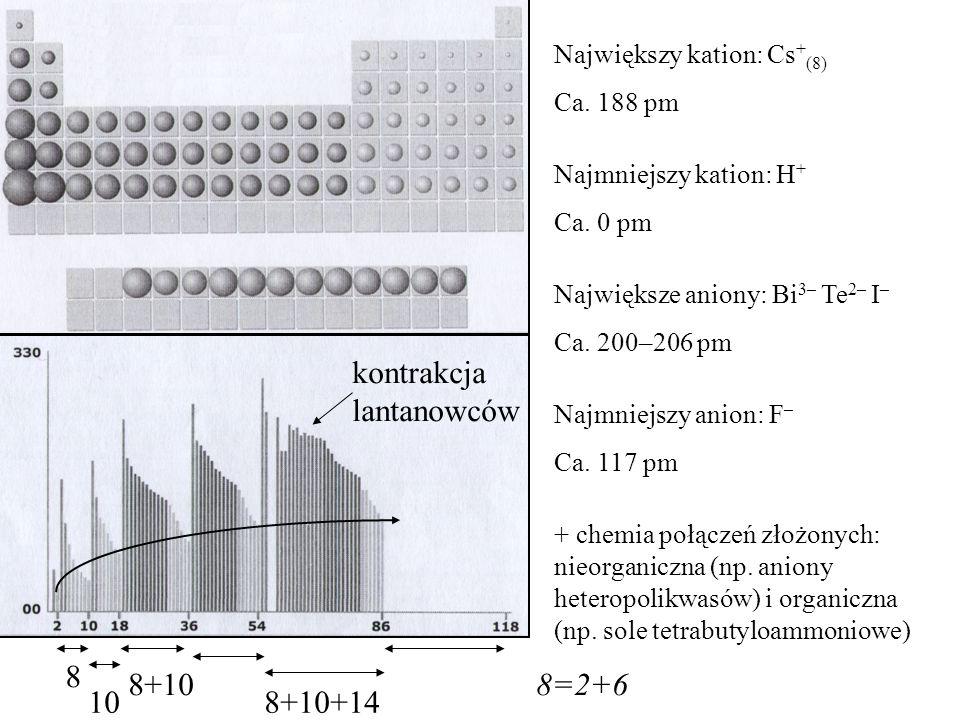 kontrakcja lantanowców