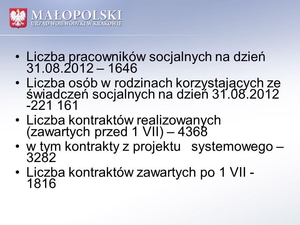 Liczba pracowników socjalnych na dzień 31.08.2012 – 1646