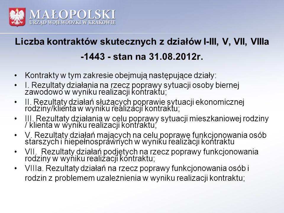 Liczba kontraktów skutecznych z działów I-III, V, VII, VIIIa -1443 - stan na 31.08.2012r.