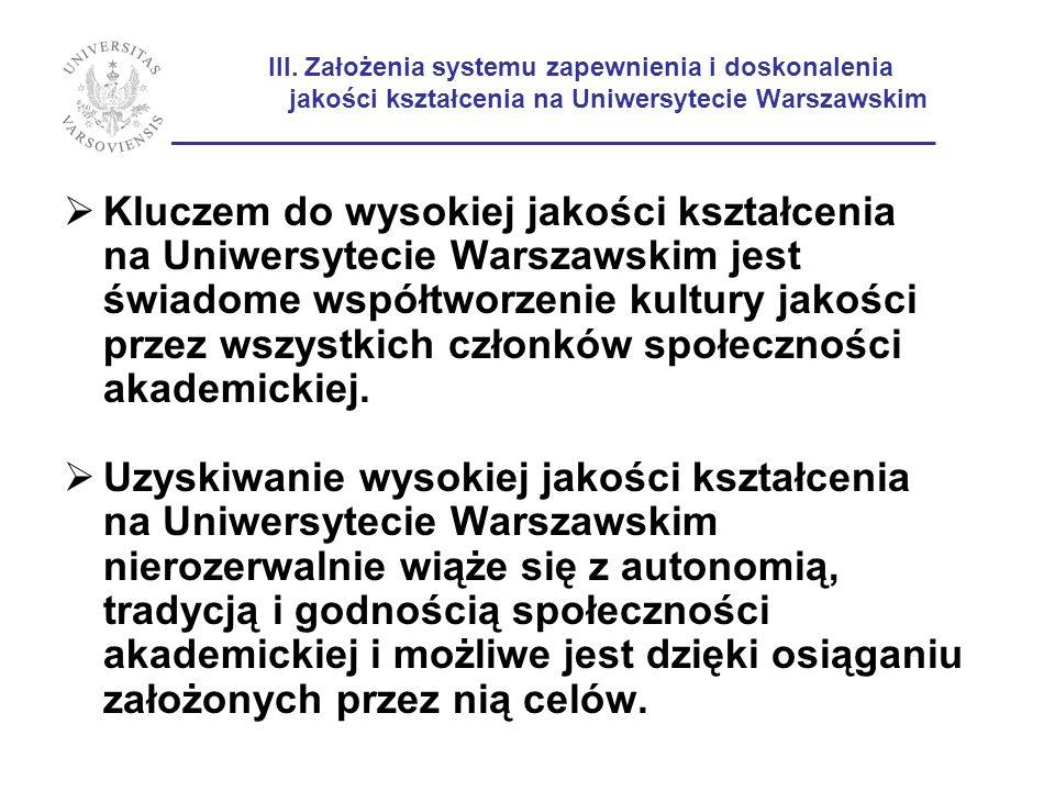 III. Założenia systemu zapewnienia i doskonalenia jakości kształcenia na Uniwersytecie Warszawskim ________________________________________________________