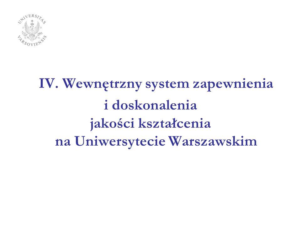 i doskonalenia jakości kształcenia na Uniwersytecie Warszawskim