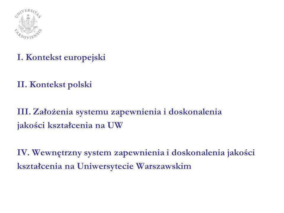 I. Kontekst europejski II. Kontekst polski. III. Założenia systemu zapewnienia i doskonalenia. jakości kształcenia na UW.