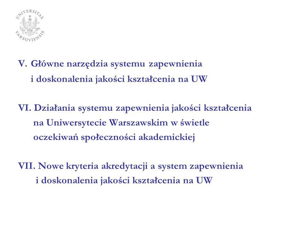 V. Główne narzędzia systemu zapewnienia