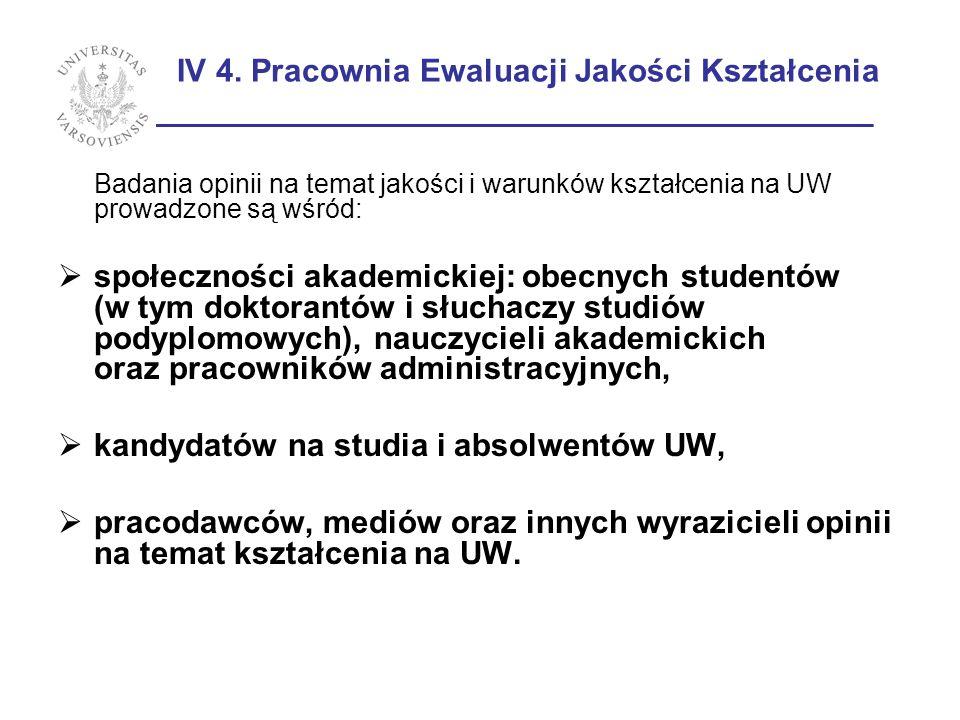 kandydatów na studia i absolwentów UW,