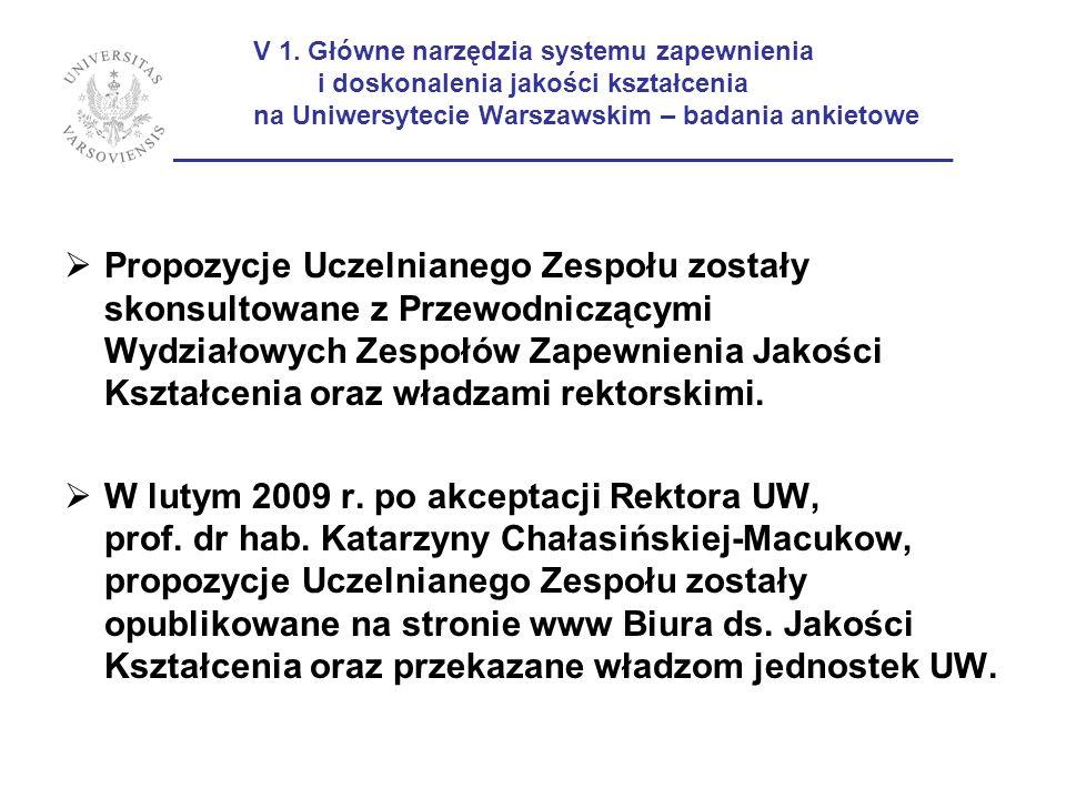 V 1. Główne narzędzia systemu zapewnienia i doskonalenia jakości kształcenia na Uniwersytecie Warszawskim – badania ankietowe _________________________________________________________