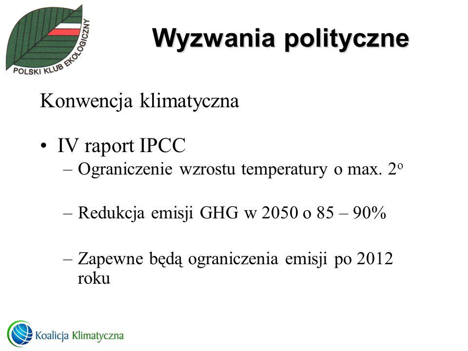 Wyzwania polityczne Konwencja klimatyczna IV raport IPCC