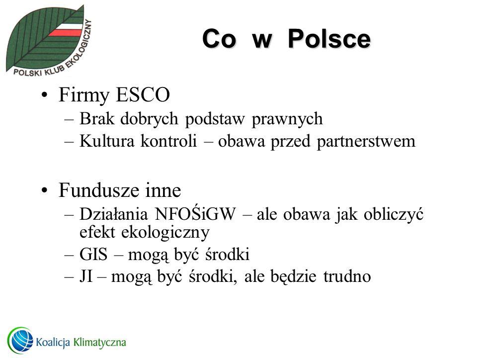 Co w Polsce Firmy ESCO Fundusze inne Brak dobrych podstaw prawnych