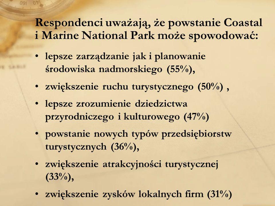 Respondenci uważają, że powstanie Coastal i Marine National Park może spowodować:
