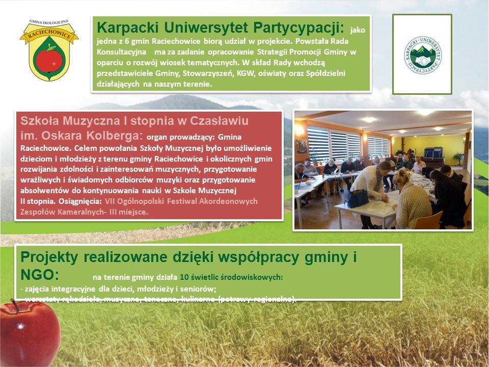 Karpacki Uniwersytet Partycypacji: jako jedna z 6 gmin Raciechowice biorą udział w projekcie. Powstała Rada Konsultacyjna ma za zadanie opracowanie Strategii Promocji Gminy w oparciu o rozwój wiosek tematycznych. W skład Rady wchodzą przedstawiciele Gminy, Stowarzyszeń, KGW, oświaty oraz Spółdzielni działających na naszym terenie.