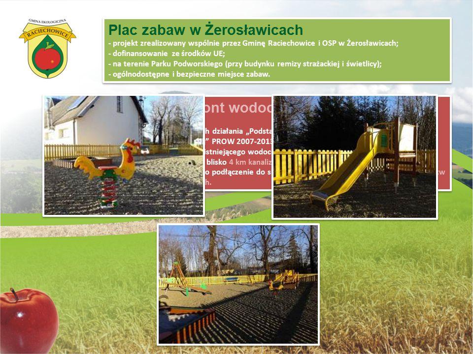 Plac zabaw w Żerosławicach