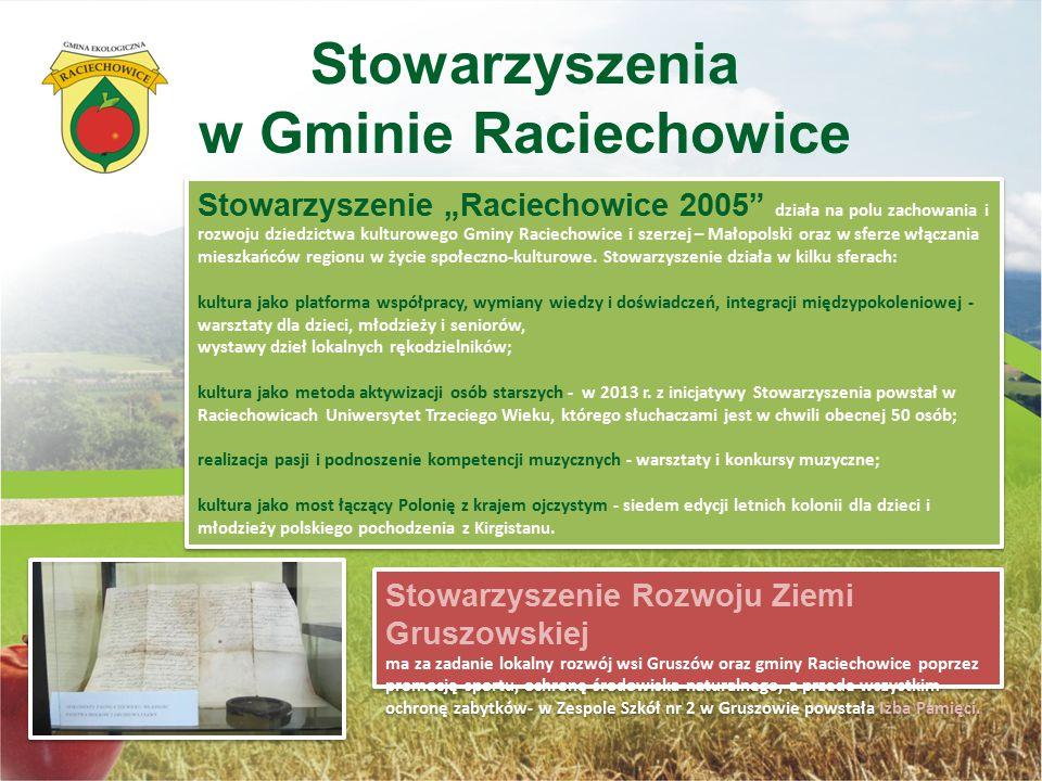 Stowarzyszenia w Gminie Raciechowice