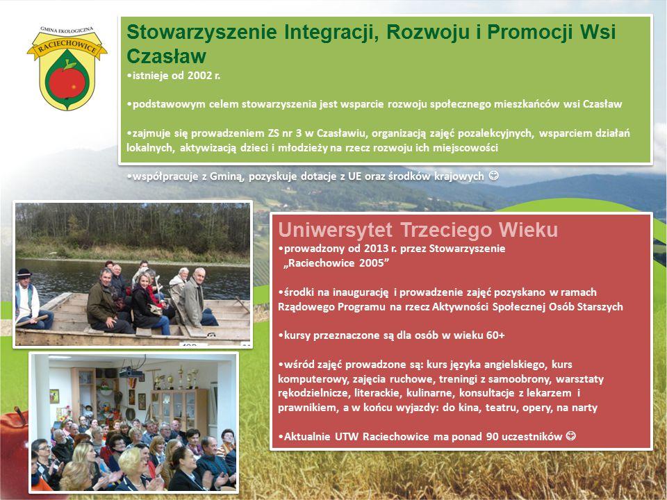 Stowarzyszenie Integracji, Rozwoju i Promocji Wsi Czasław