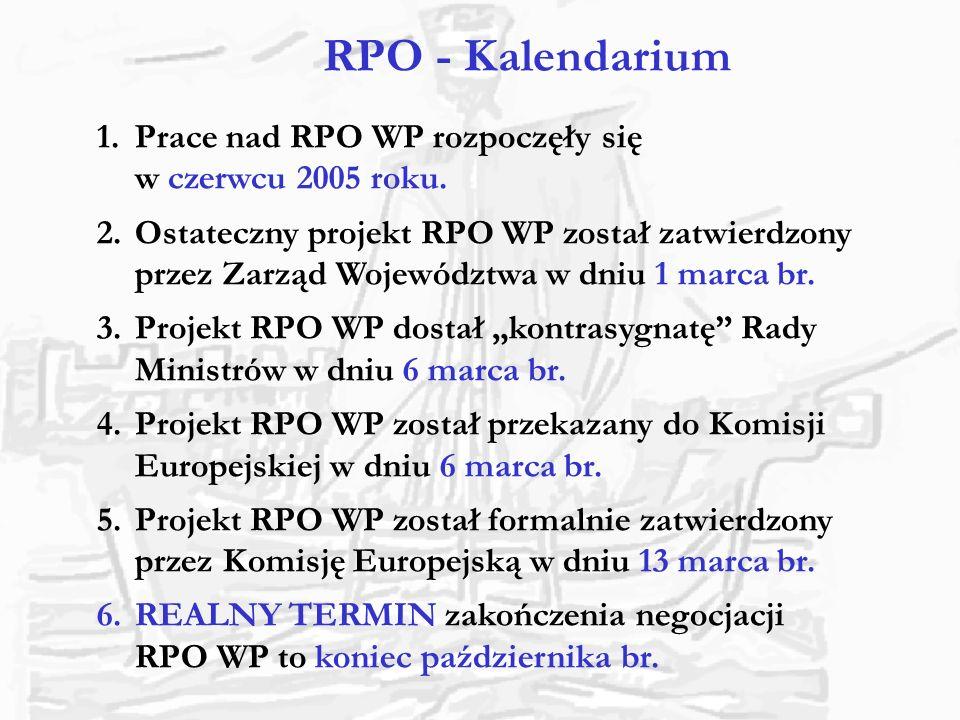 RPO - Kalendarium Prace nad RPO WP rozpoczęły się w czerwcu 2005 roku.