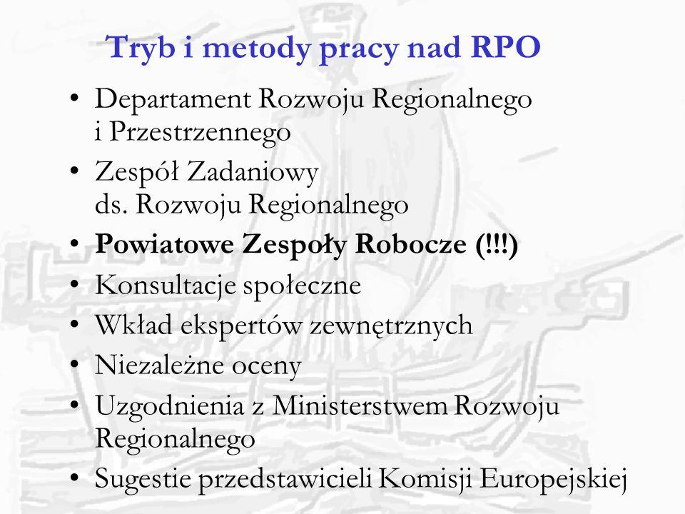 Tryb i metody pracy nad RPO