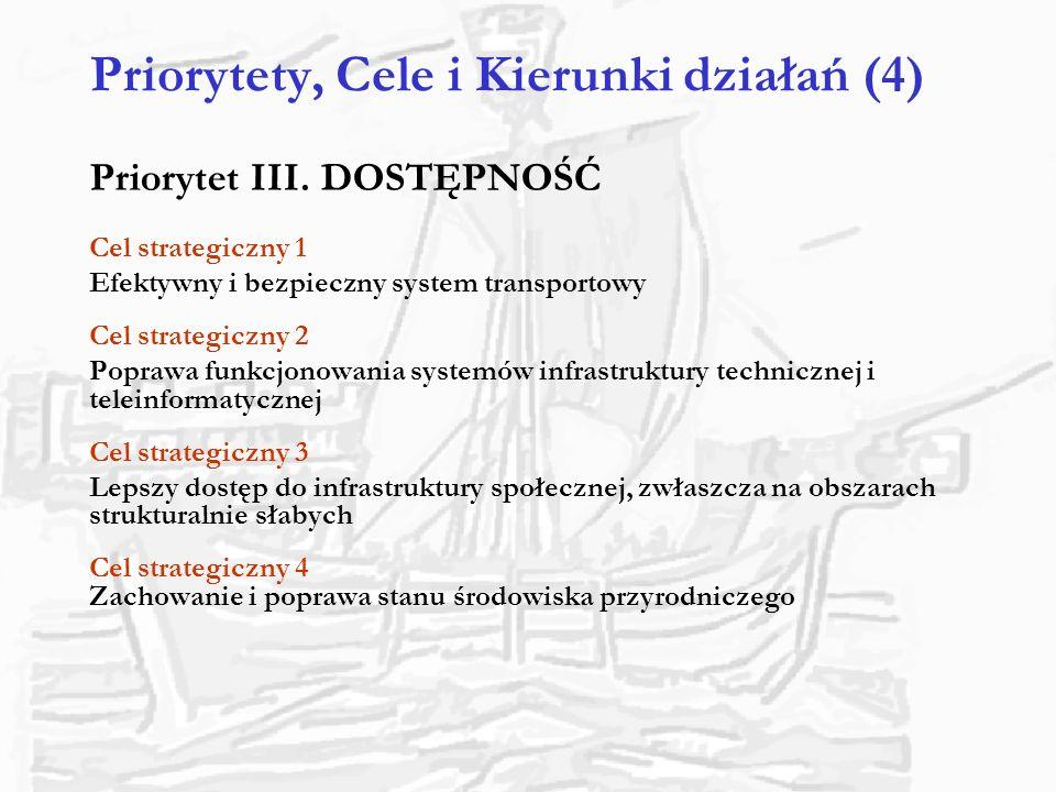 Priorytety, Cele i Kierunki działań (4)