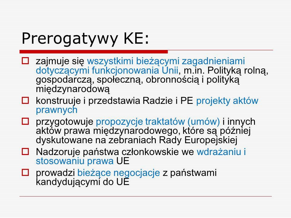 Prerogatywy KE: