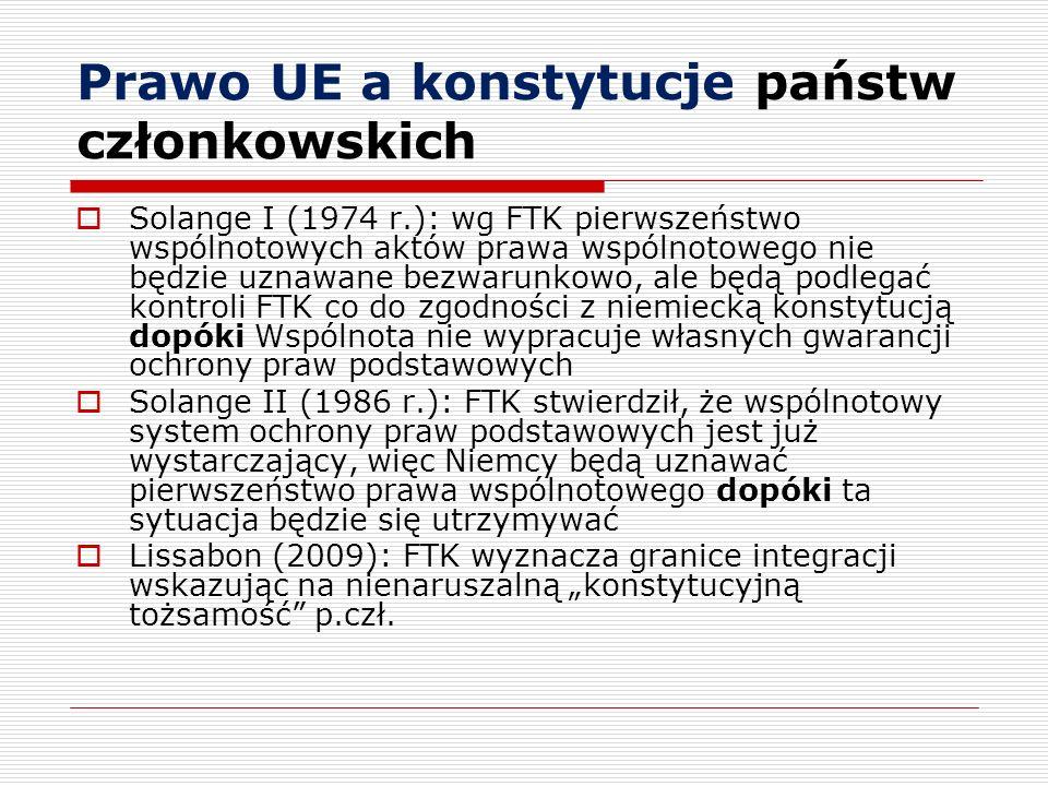 Prawo UE a konstytucje państw członkowskich