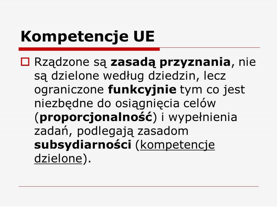 Kompetencje UE