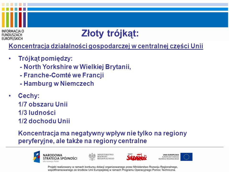 Złoty trójkąt: Koncentracja działalności gospodarczej w centralnej części Unii.