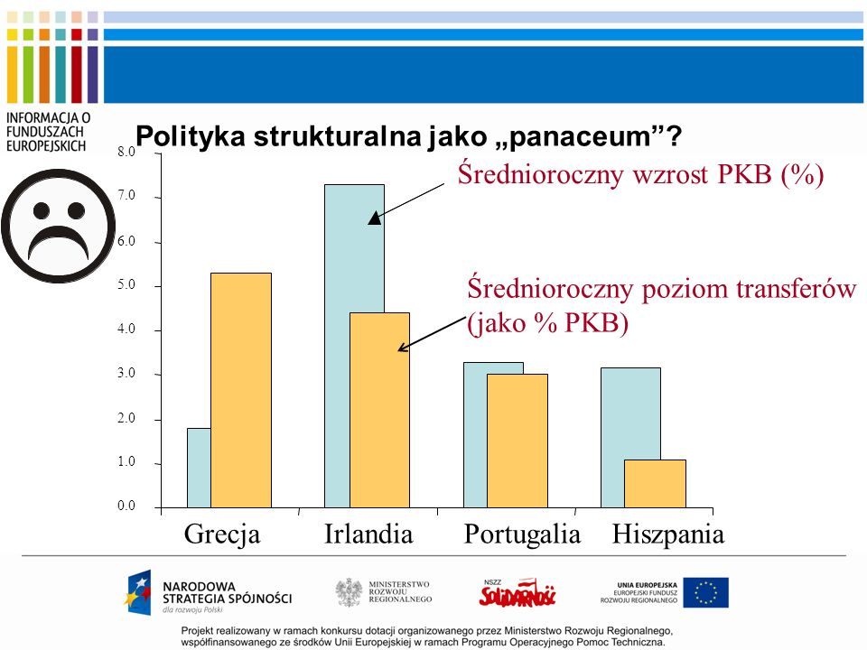 "Polityka strukturalna jako ""panaceum"
