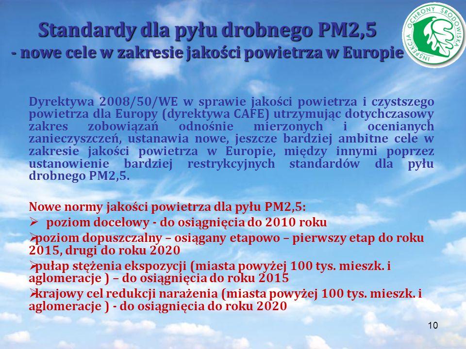 Standardy dla pyłu drobnego PM2,5 - nowe cele w zakresie jakości powietrza w Europie