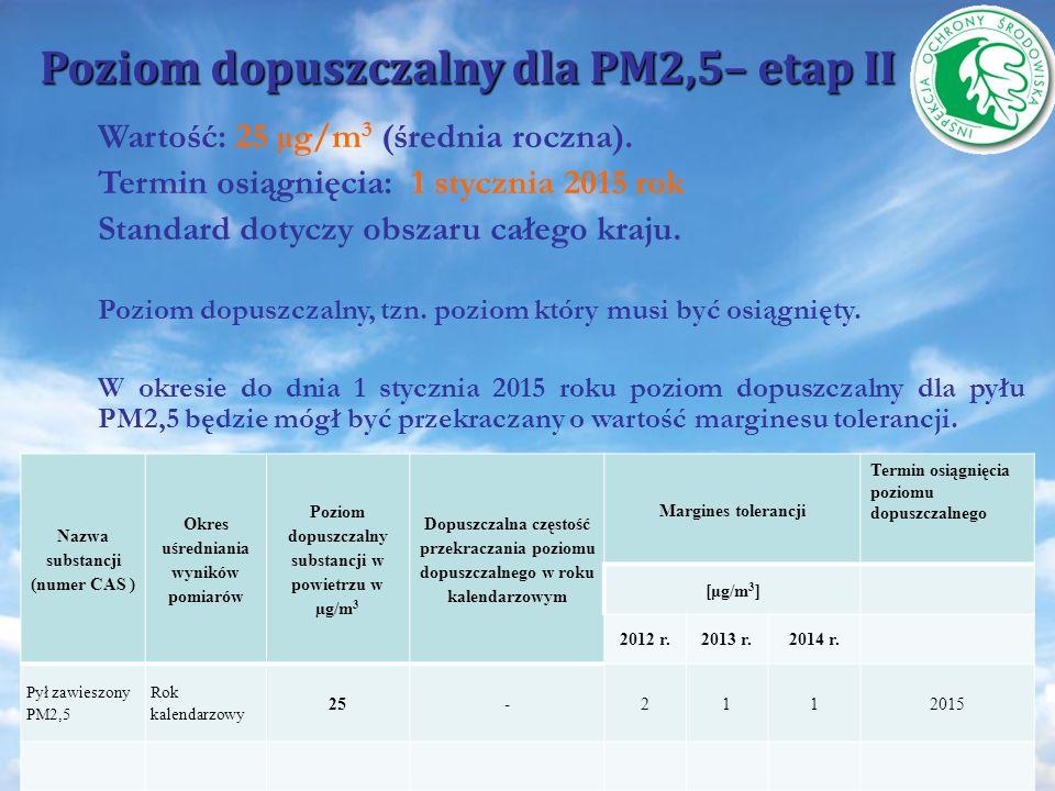 Poziom dopuszczalny dla PM2,5– etap II