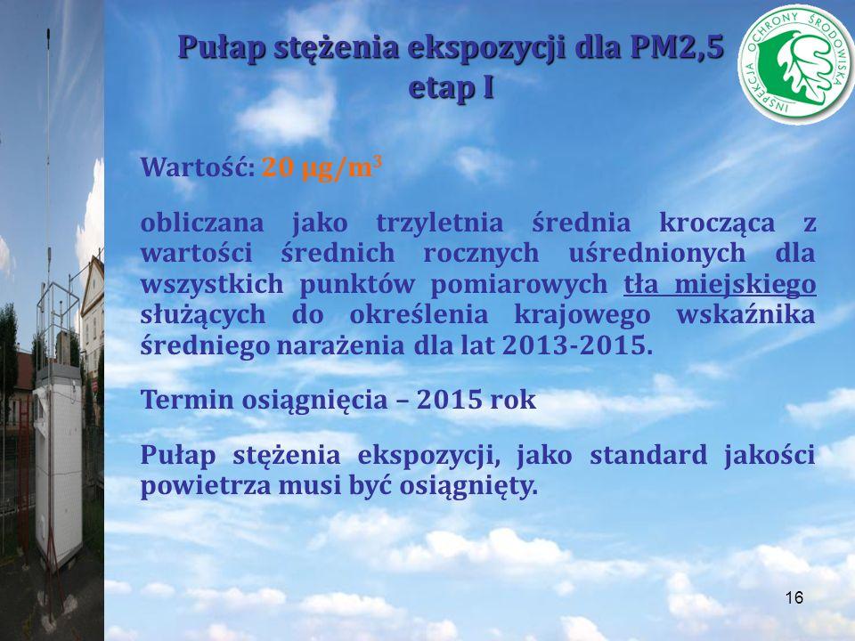 Pułap stężenia ekspozycji dla PM2,5 etap I