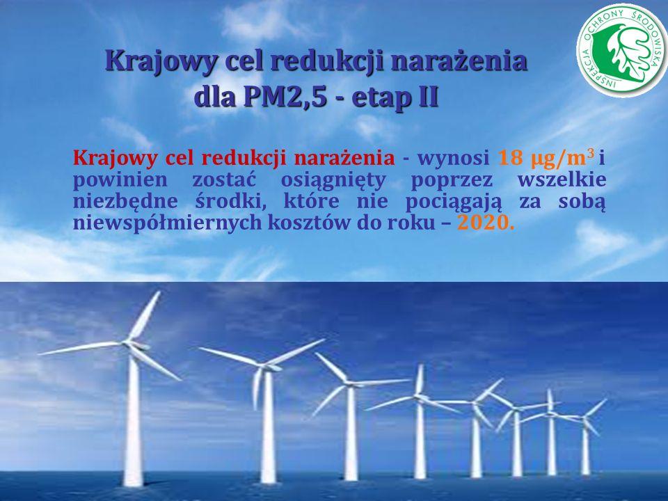 Krajowy cel redukcji narażenia dla PM2,5 - etap II