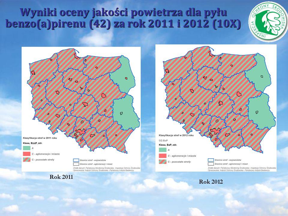 Wyniki oceny jakości powietrza dla pyłu benzo(a)pirenu (42) za rok 2011 i 2012 (10X)