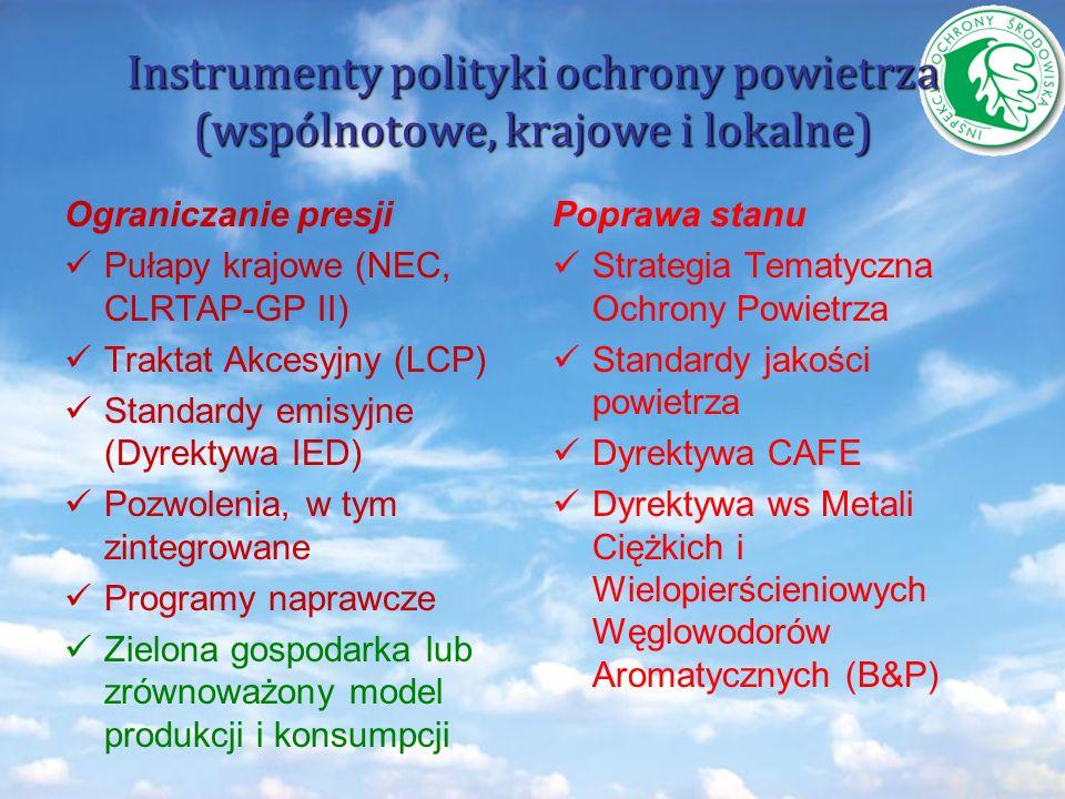 Instrumenty polityki ochrony powietrza (wspólnotowe, krajowe i lokalne)