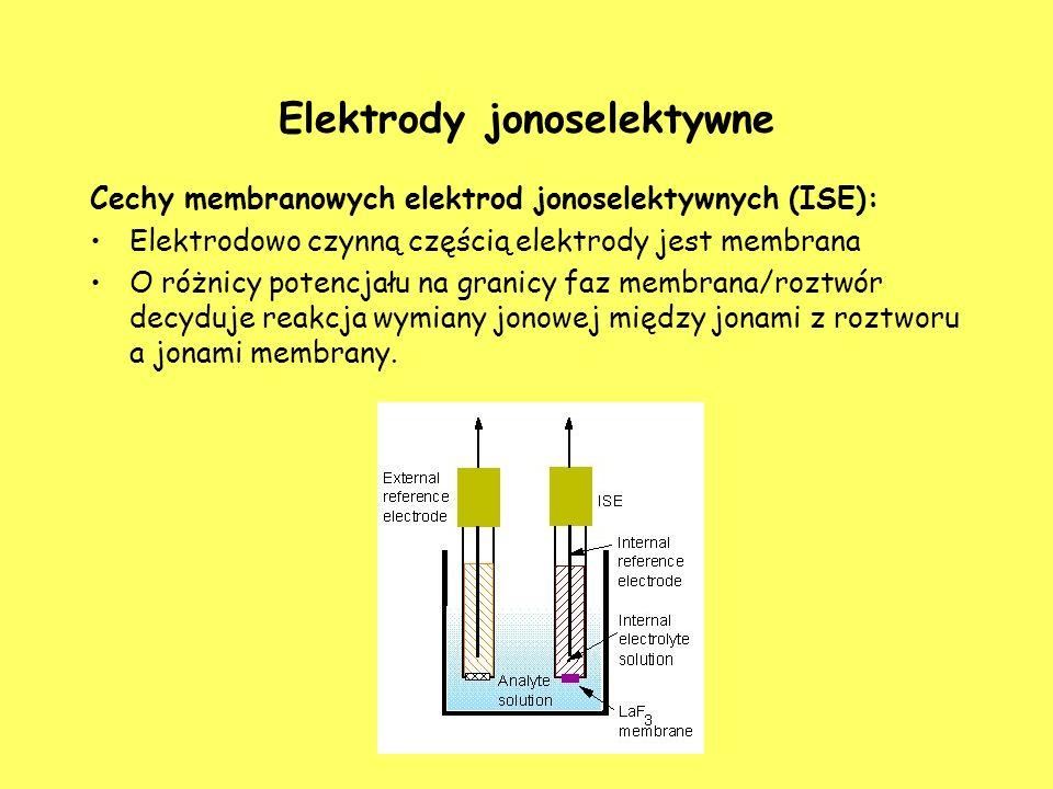 Elektrody jonoselektywne